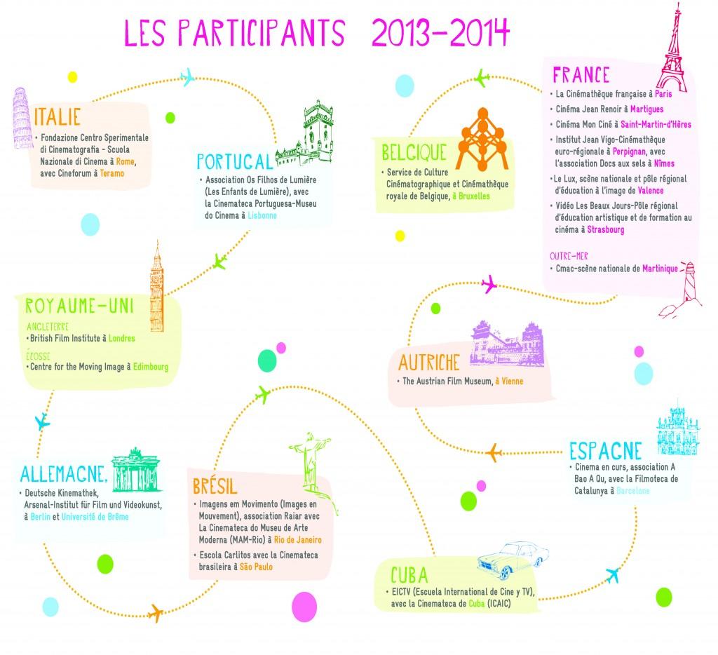 Pagine da Programme des journées - Cinema cent ans de jeunesse 2014-2